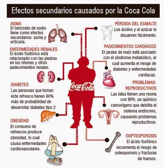efectos-cocacola
