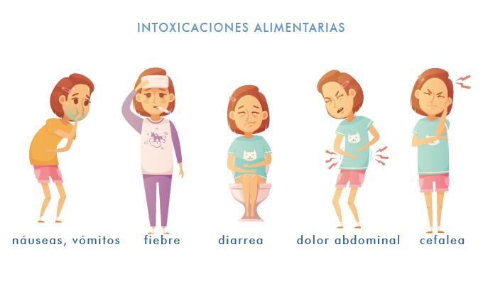 sintomas-de-una-intomas-de-una-intoxicacion-por-alimentos